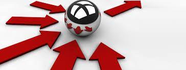 De-Duplication Service: 10 things you should know about data deduplication...