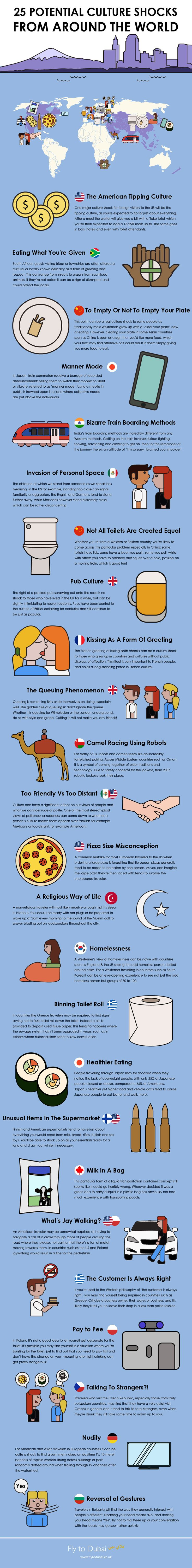 25 Culture Shocks From Around The World #Infographic #Travel