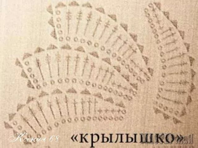 сайт осинка фриформ вязание крючком: 14 тыс изображений найдено в Яндекс.Картинках