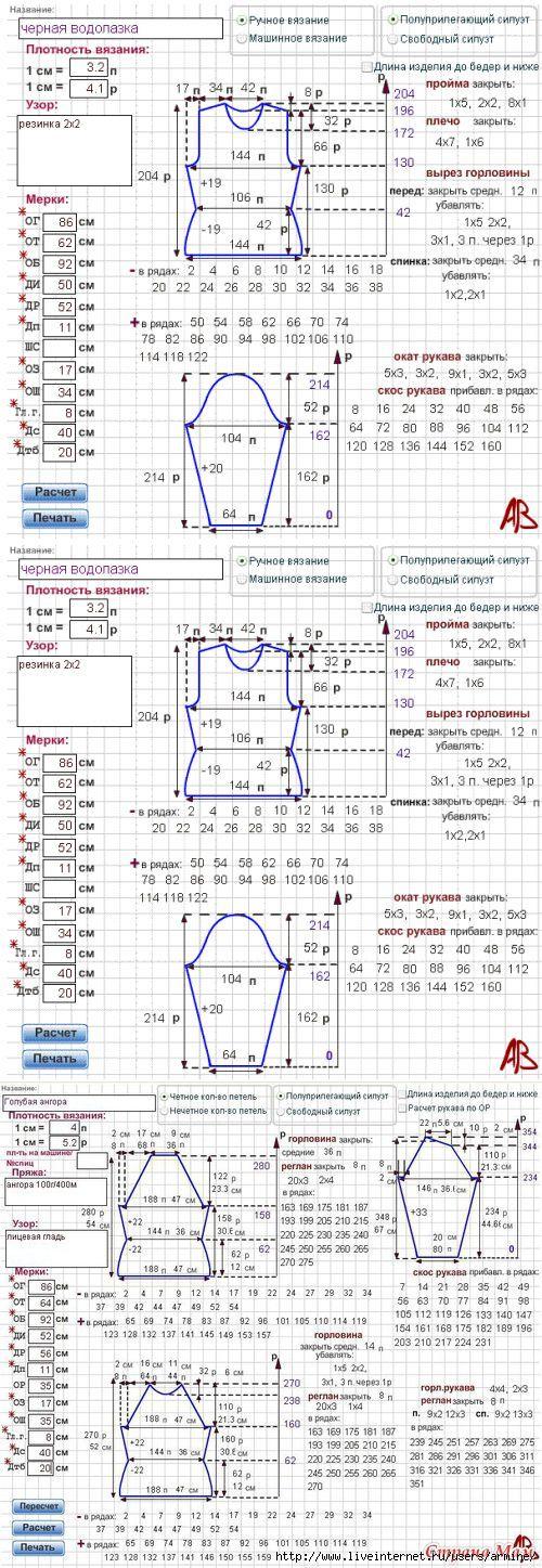 El programa el cálculo del patrón de la labor de punto (los cuartos para niños, femenino, de hombre el modelo de la labor de punto)