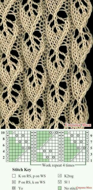 Ribbed 3d leaf lace.