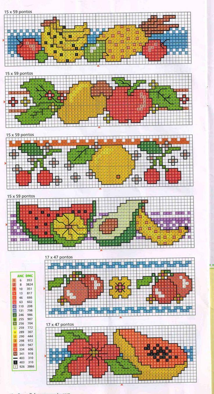 Graficos de frutas en punto de cruz gratis - Imagui