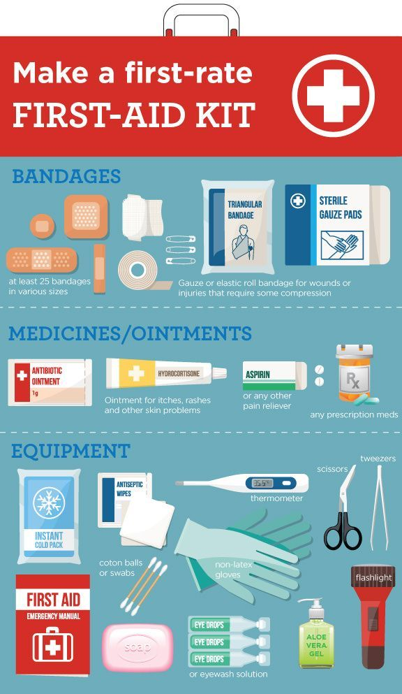 Recommended items for your first aid kit. Do you have them all? Do you know how to use each one of these items? We describe each individual item in depth in our article here: http://insidefirstaid.com/personal/first-aid-kit/how-to-create-your-personal-first-aid-kit #first #aid #kit