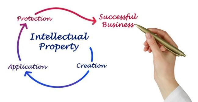 Intellectual Property Busines Environment Sample Dissertation Management Degree Succes Mba Quotes On Quality