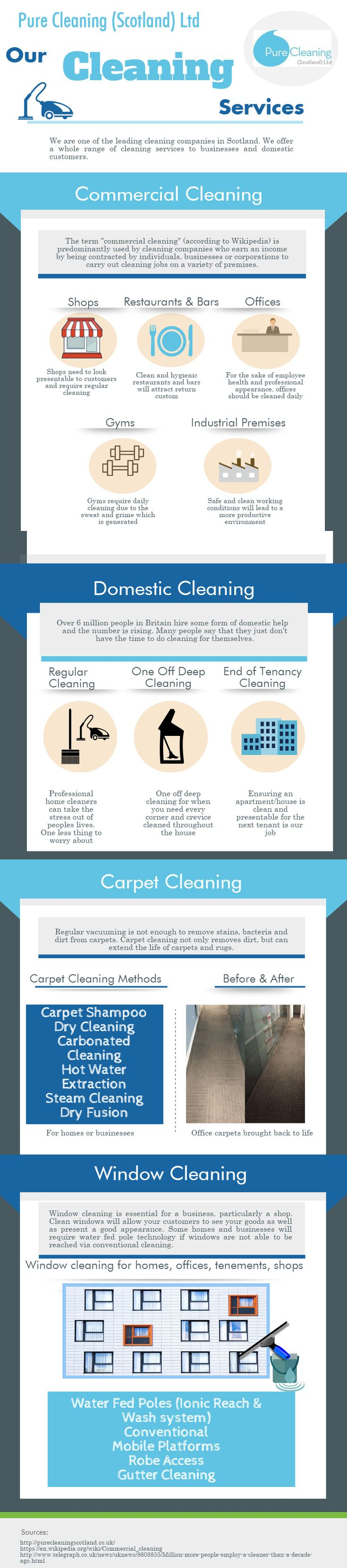 An infographic all about the cleaning services we offer.