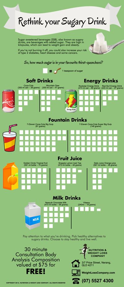 The Amount of Sugar Hidden in Your Drinks http://weightlosscompany.com/