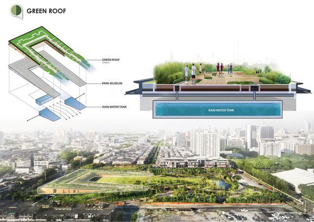Bangkok Is Sinking So It Built A Park That Holds A