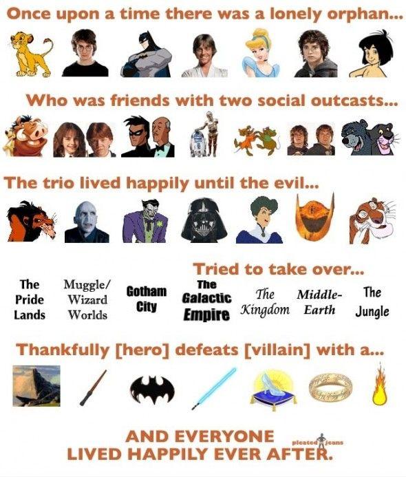 Once upon a time.Nerd, Stuff, Random, Book, Funny, Stars Wars, Movie, Harry Potter, Disney