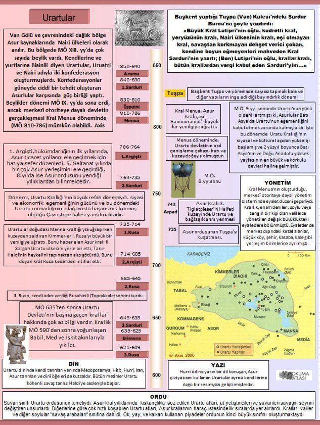 Okuma Atlası: Anadolu