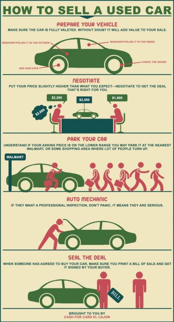 How To Sell A Used Car Infographic Infographics Pinterest Cars Used Cars And Infographic