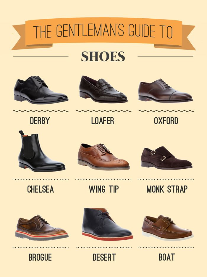 Guide to men's shoes