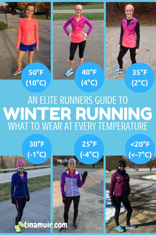 A runners guide: What to wear for every winter run. This is so helpful to know what the elites wear for every temperature from 50 degrees (10C) to below 20 (-7F) as well as how it changes when running