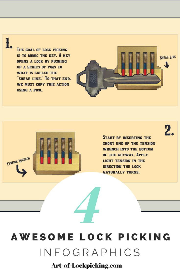 a graphical guide to single pin picking lock picking tutorials pinterest survival locks and learning [ 735 x 1102 Pixel ]