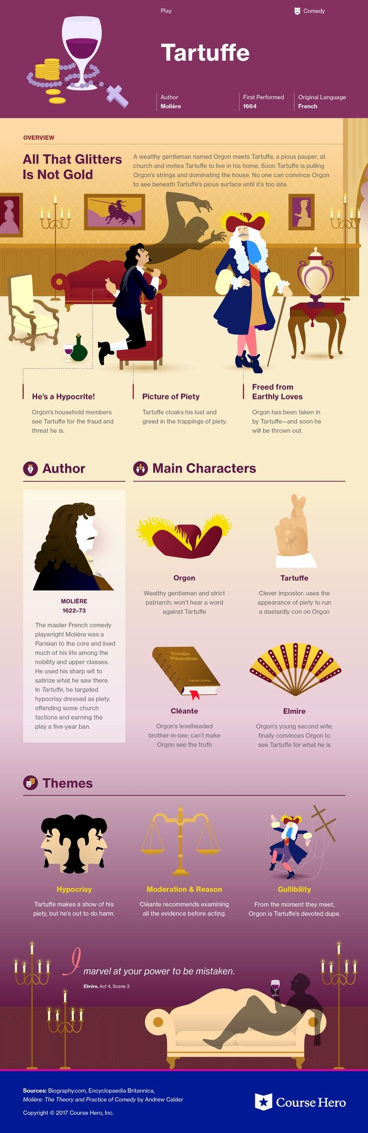This @CourseHero infographic on Tartuffe is both visually stunning and informative!