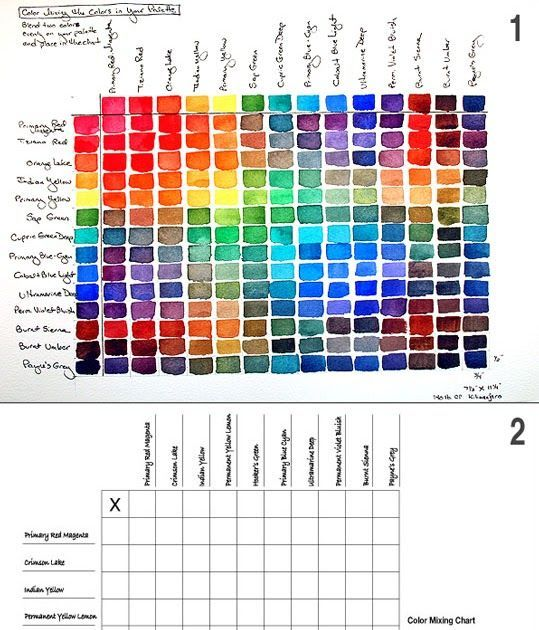 Learn Your Palette - Color Mixing Chart This chart is an excellent resource to have on hand.  It is great for learning how the various color...