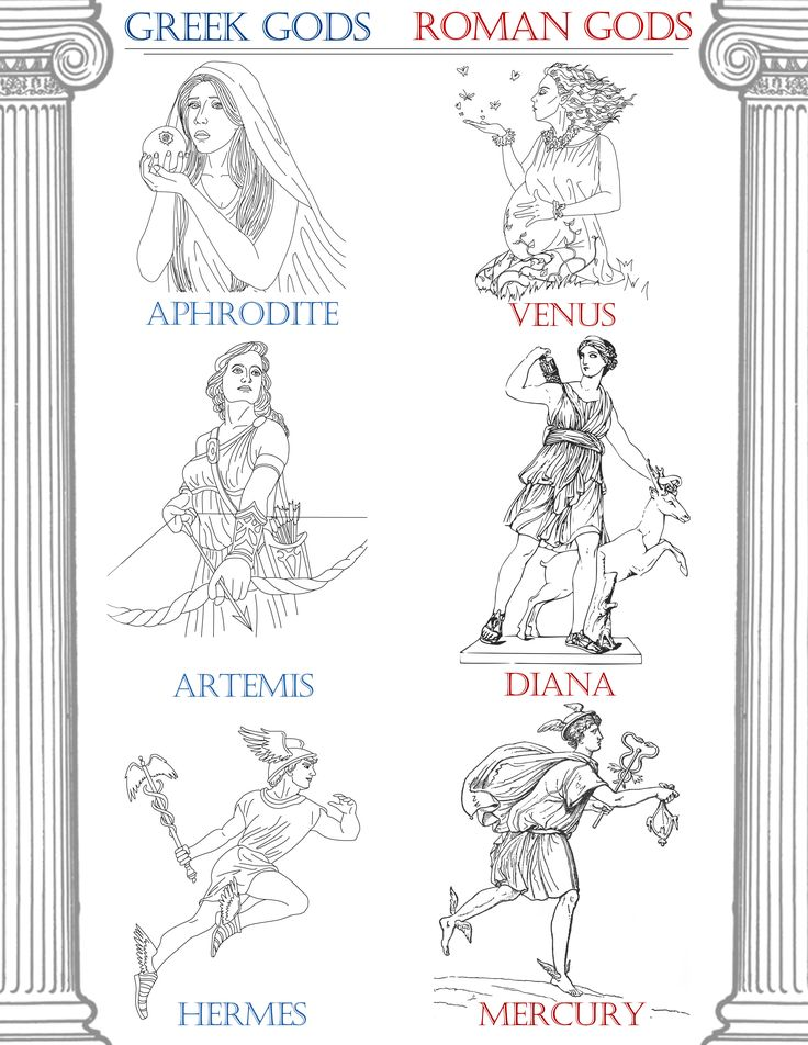 Classical Conversations Cycle 1 Week 3 History: Greek Roman Gods Printout (2 of 2)