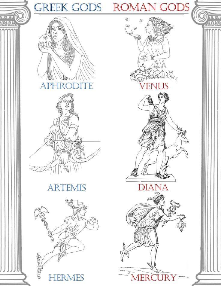 roman myth essay Roman vs greek mythology essays: over 180,000 roman vs greek mythology essays, roman vs greek mythology term papers, roman vs greek mythology research paper, book.