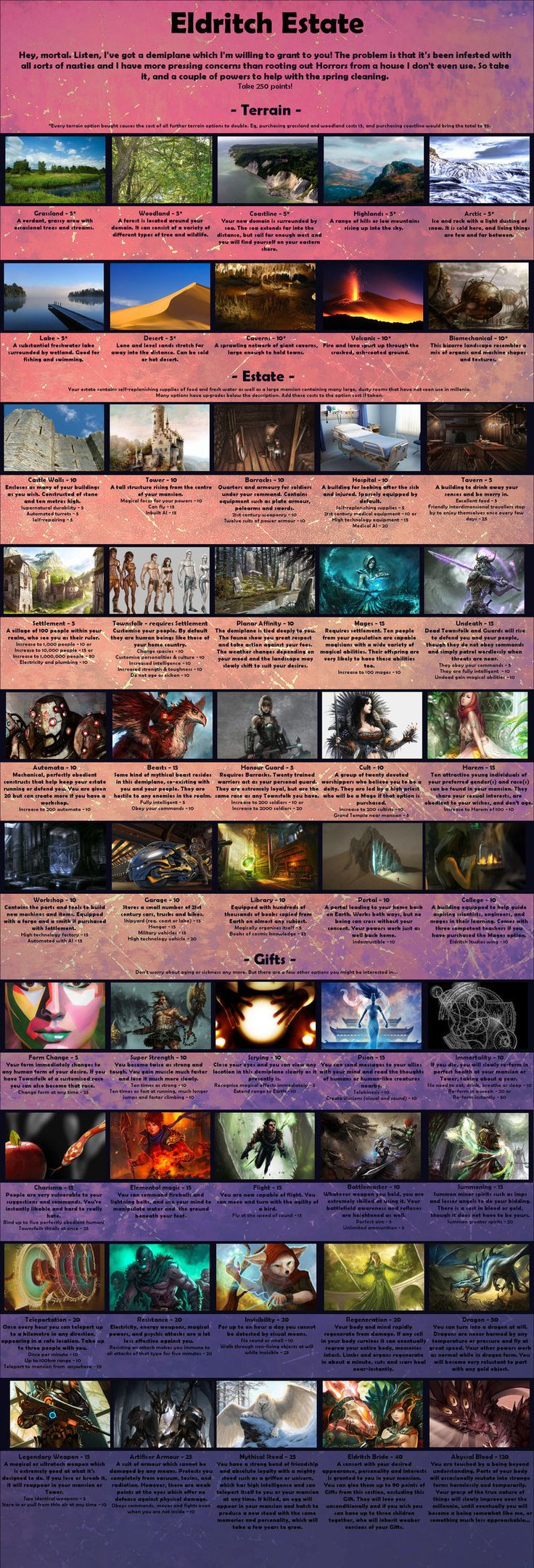 CYOA Eldritch Estate