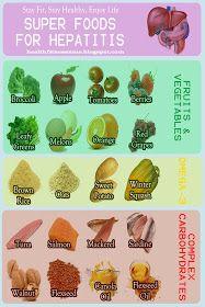 Super Foods For Hepatitis