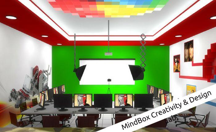 Implementation Mode - Under the MindBox Creativity & Design Lab (MCDL)