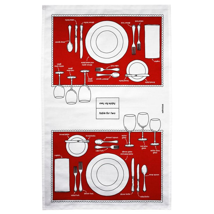 Always wondered where to place your salad fork or your soup spoon? Become an expert in table etiquette with this visual guide to laying the table with a dinner setting for two people. Learn how to arrange your glasses and find out which cutlery goes where. £9.50