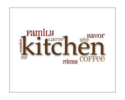 kitchen words - Google Search