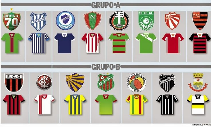 Rádio Web Mix Esporte&Som: Com duas equipes já classificadas na Divisão de Ac...