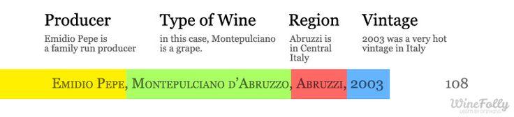 Italian wine list analysis #wine via #WineFolly