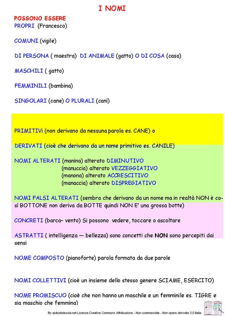 Grammatica 1ª Media   AiutoDislessia.net