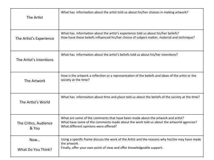 Frames & Conceptual Framework | Conceptual framework ...