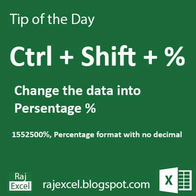 Learn Microsoft Excel: Tips of the Day : Using Ctrl + Shift + % (Shortcut Key) Microsoft Excel