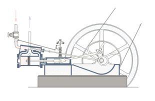 funzionamento del motore a vapore