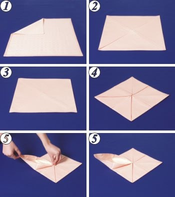 How To Make Table Napkin Designs napkin folding techniques folding napkinseasy Napkin Folding