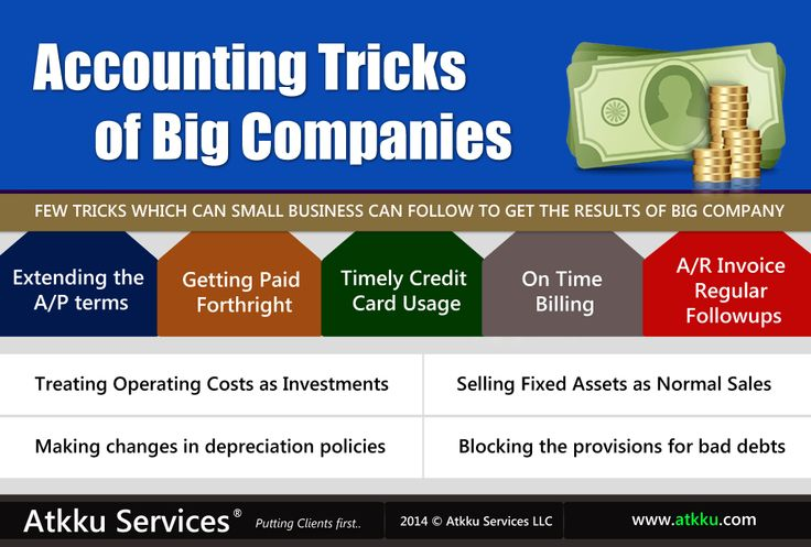 25 best Accounting for Small Businesses images on Pinterest - sample resume for small business owner