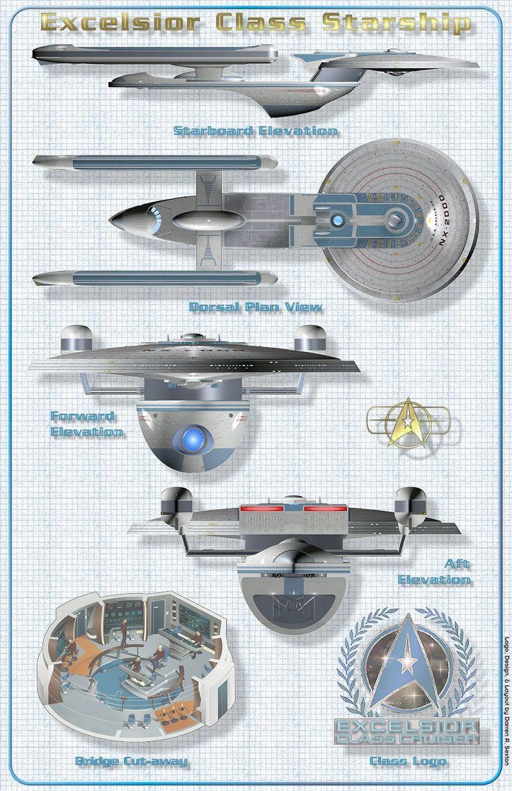 Star Trek Schematics | Excelsior Class Starship-Original Version