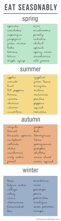 Eat fruits and vegetables when they are in season with this helpful chart via Allthecooks.