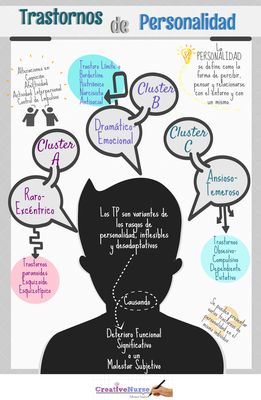 Enfermería y Salud Mental Trastornos de Personalidad