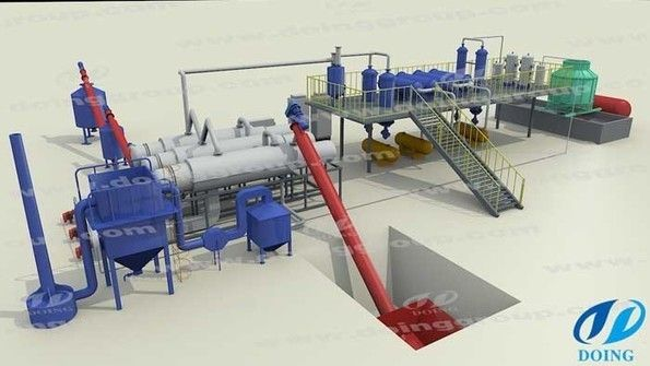 Henan Doing produced pyrolysis plant ,as a pyrolysis plant manfactures and suppliers,we prodviced new technology pyrolysis plant .The pyrolysis plant for recycling waste tyre/palstic and convert waste tyre/plastic to fuel oil .  Contact: Ms Bonnie  Phone: +86-371-5677 1821         +86 15893800169  Skype: bonniezhao2  Email: oilmachine@doinggroup.com  www.continuouspyrolysisplant.com