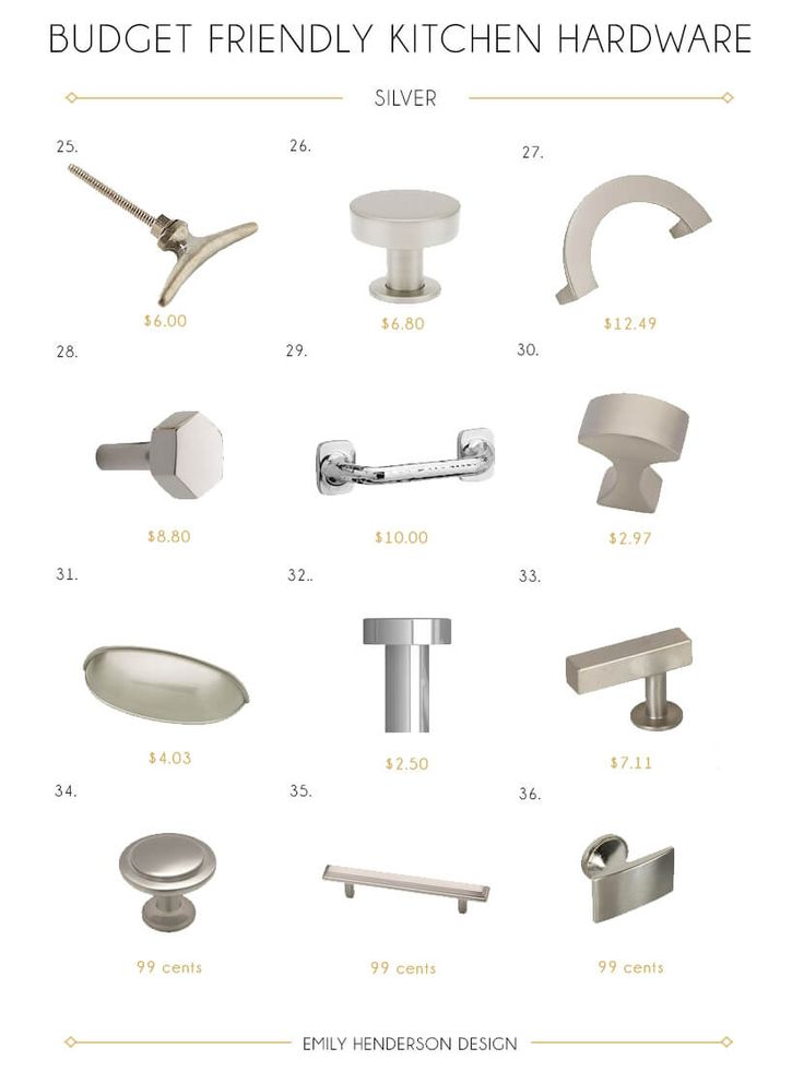 Budget Friendly Silver Kitchen Hardware Knobs And Pulls