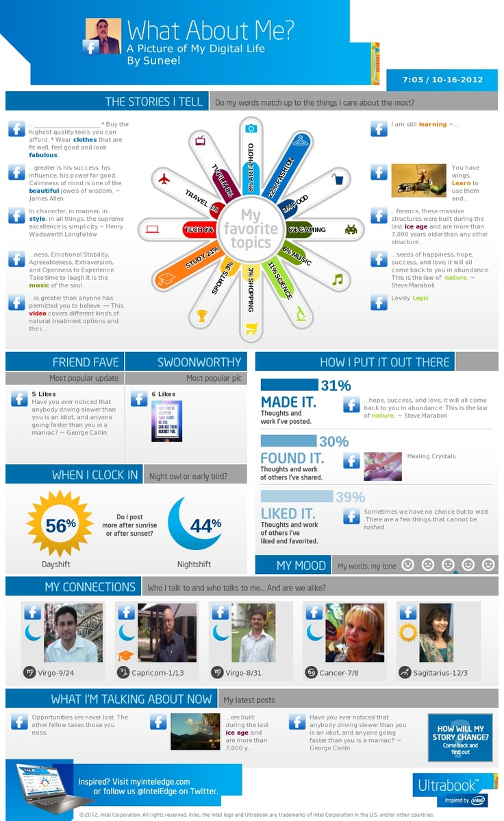 Intel's Infographic Generator : What About Me ? | My ...