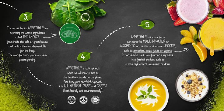 How this magical extract of spinach works to control your appetite for a full 5 hours. We put the clinically proven amount in SatisFIVE. Find it at GNC stores.