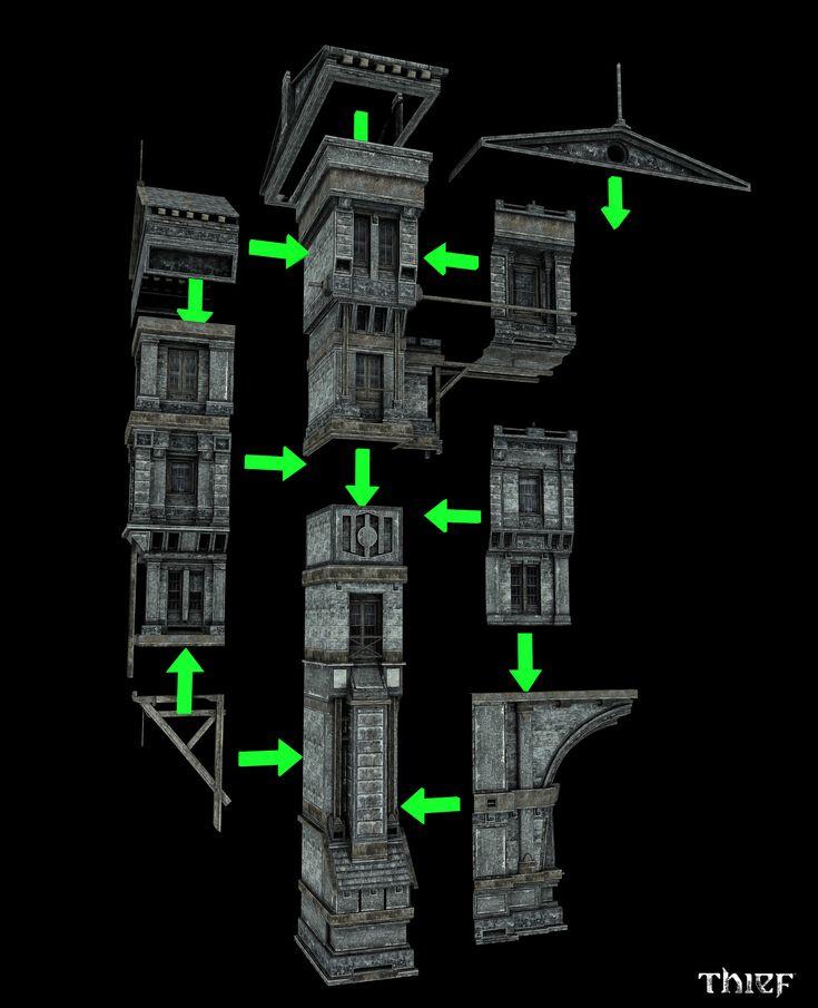 ArtStation - Thief - Watch Gates, Vincent Joyal