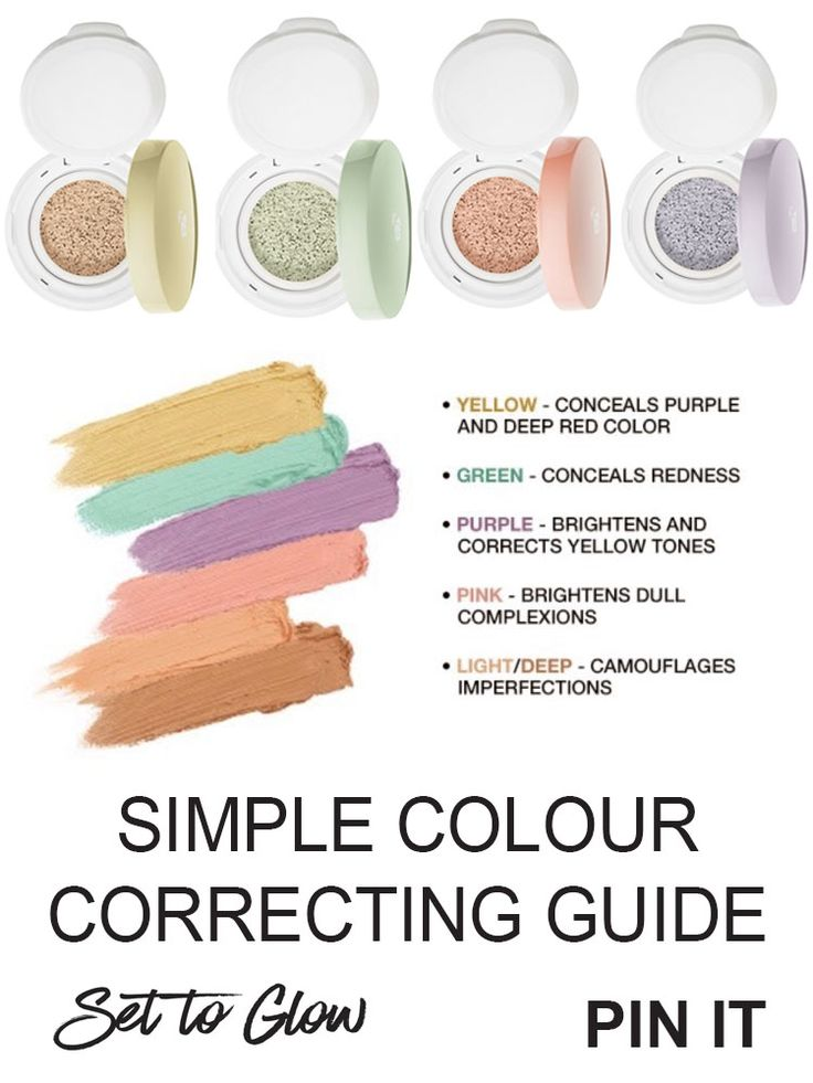 The Low Down on Colour Correcting Concealers, Simple Colour Correcting Guide #makeup #colourcorrecting #concealers #DIY #howto