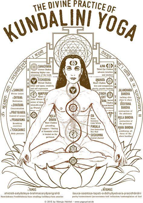 Kundalini http://kundaliniyogameditation.com/