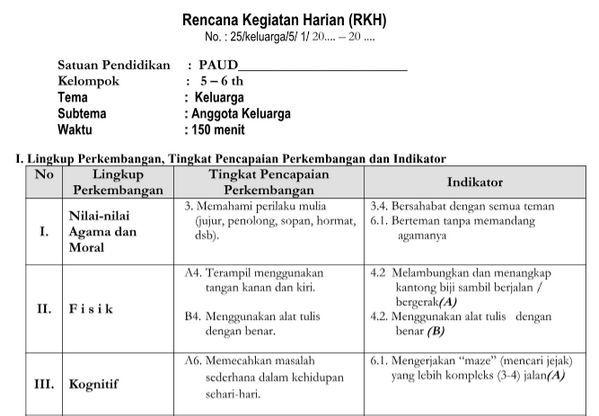 Rkh Tema Keluarga Kurikulum 2013 Revisi Tk B Kurikulum Guru