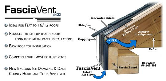 Focusing On The Importance Of Roof Intake Ventilation And