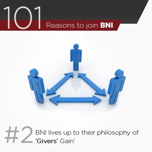 101 Reasons to Join BNI!!  Why BNI? BNI defines the 'Formula for Success' for entrepreneurs and lives up to their philosophy of 'Givers' Gain'. In the last year BNI passed 7.1 million referrals, which generated over $3.3 Billion dollars revenue worldwide.   Get invited to one of the BNI sessions → http://bit.ly/BNIgetinvited