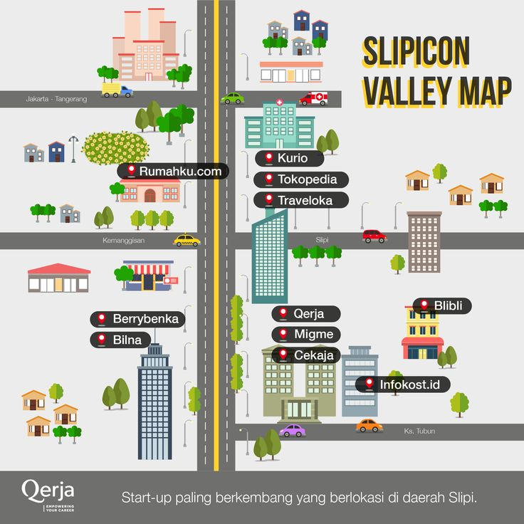 It's amazing how concentrated startups are in Jakarta. This is just one district, if we were to include a slightly bigger map, then over 50 startups would be included.  Go go Indonesia!  #infographic #infografik #slipicon #jakarta #jakartabarat #slipiconvalley #startup #slipi #average #qerja #traveloka #rumahku #berrybenka #bilna #migme #cekaja #jualo