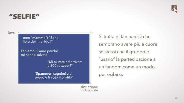 "i ""SELFIE"": http://www.slideshare.net/squadrati/quadrato-semiotico-del-fandom-dei-teen-idols"