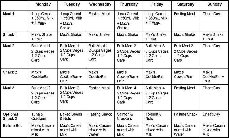 weight loss tips,diet plan
